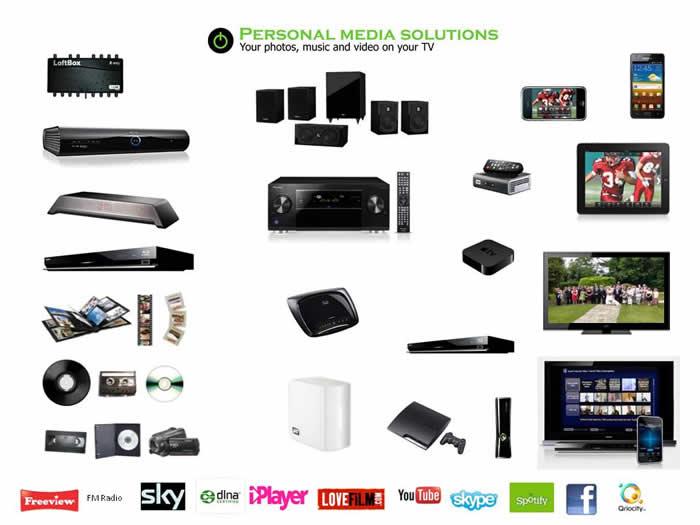 media systems